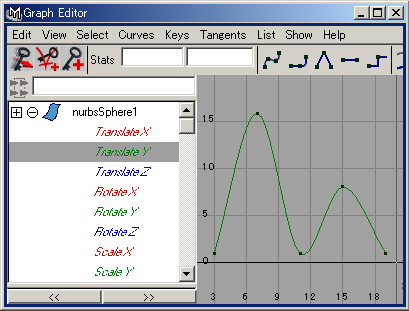 maya チュートリアル グラフエディター